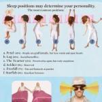 Infographie sur le sommeil