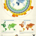 Infographie sur le temps d'ensoleillement dans plusieurs pays du monde