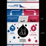 Infographie sur le déroulement d'une création de loi dans le gouvernement