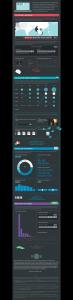 Infographie sur l'état d'internet de nos jours