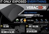 Récapitulatif du hack du PSN de Sony en image