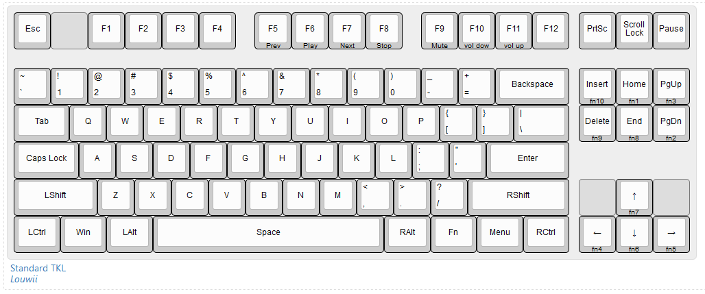 XD87 TKL Keyboard kit – how to customize the layout/firmware